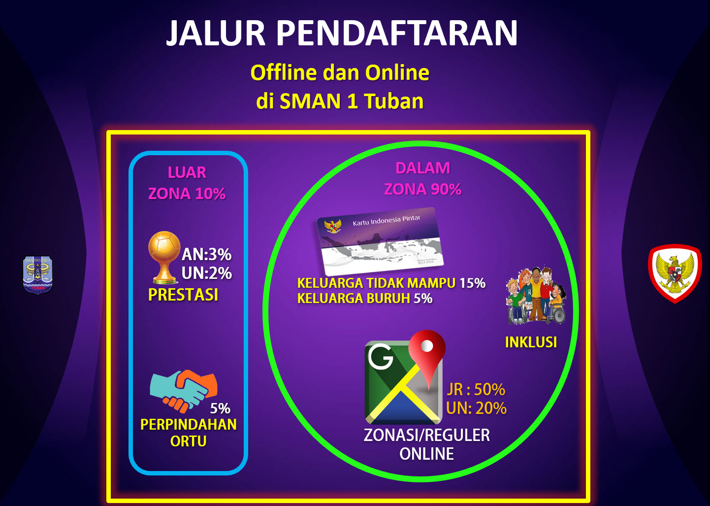 PPDB SMA Negeri 1 Tuban 2019